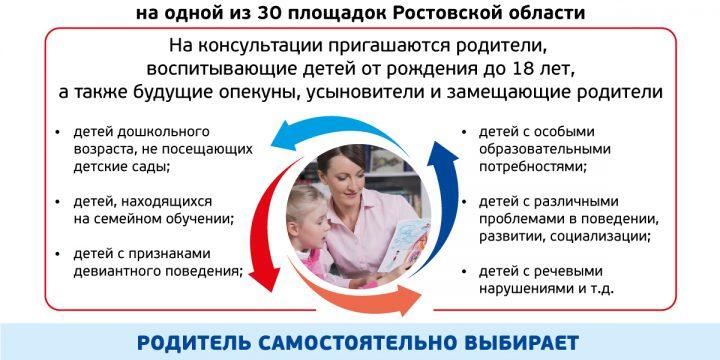 Региональный проект «Поддержка семей, имеющих детей»
